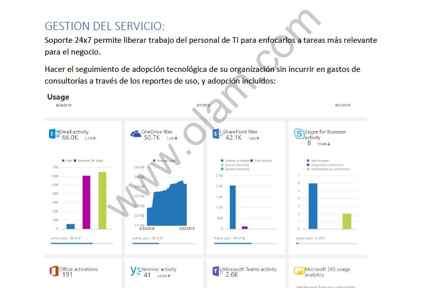 Ventajas del Modelo Nube de Microsoft 365 – Documento